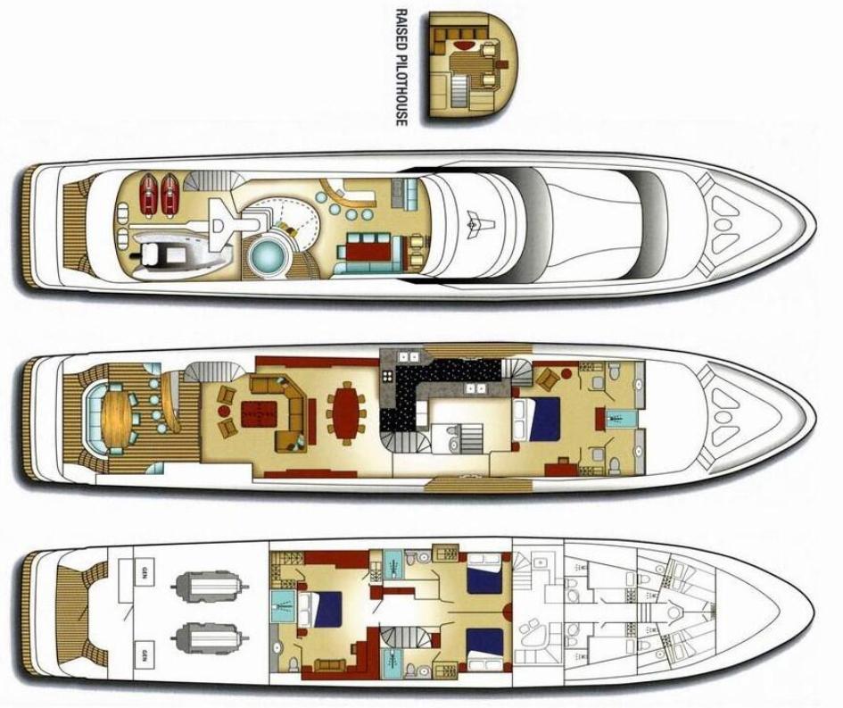 Temptation - Luxury Super Yacht